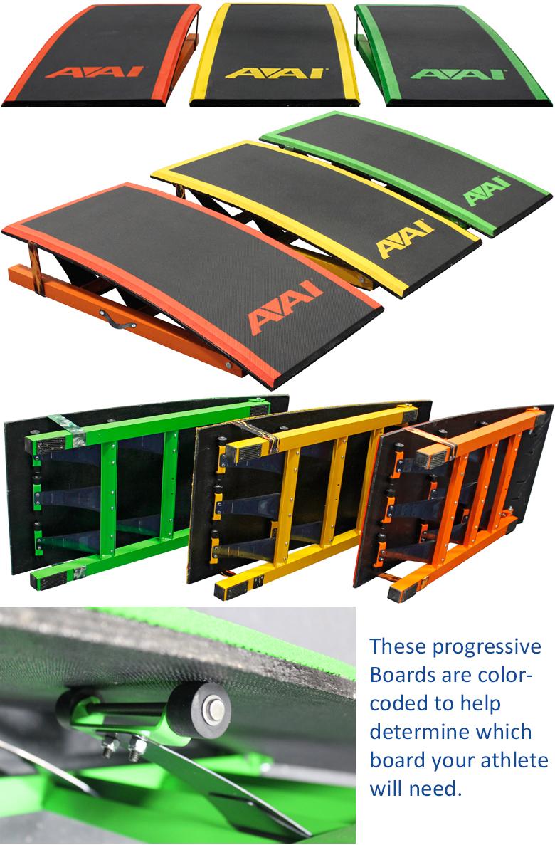 Evo-Boards by AAI