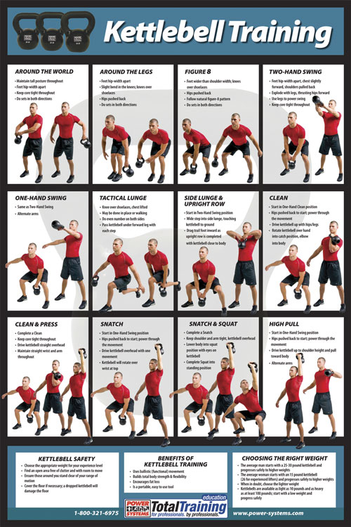 This poster features 12 kettlebell exercises and shows the starting ...